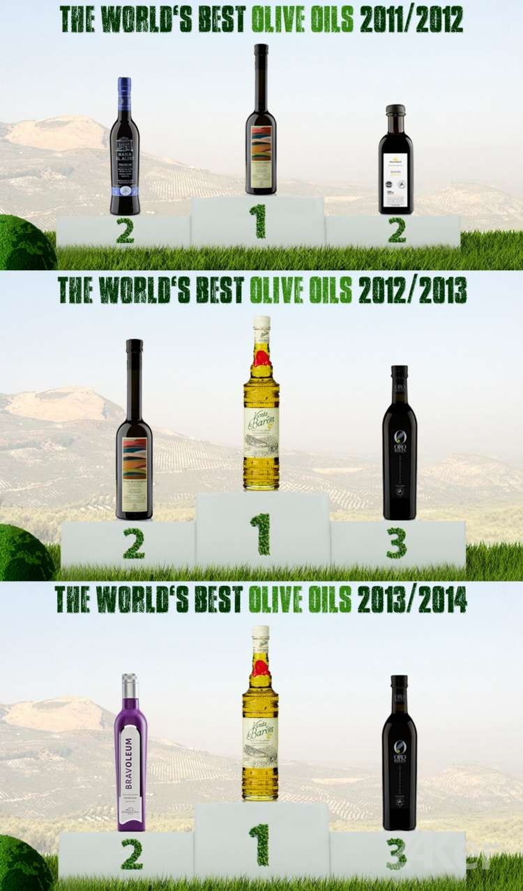 best olive 2011_2014
